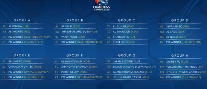 AFC Champions League Group